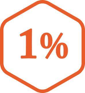 1% скидки