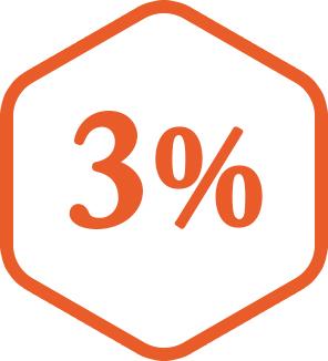 3% скидки