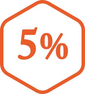 5% скидки