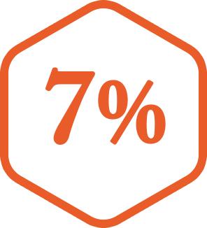 7% скидки